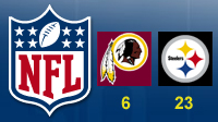 Redskins lose to the Steelers 23 to 6